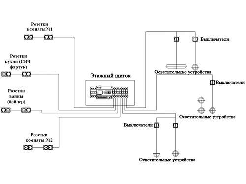 На фото схема разводки электропроводки в квартире