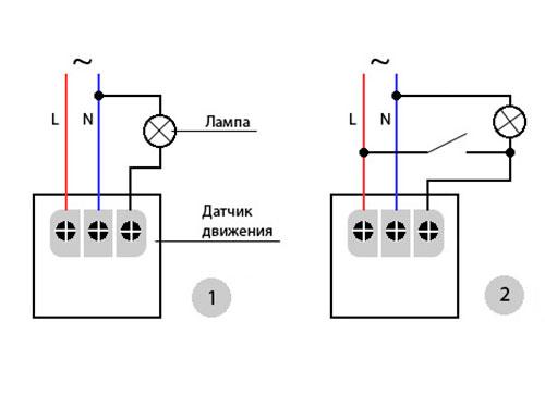 На фото принцип работы датчика движения