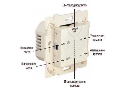 На фото диммер для светодиодных ламп 220в