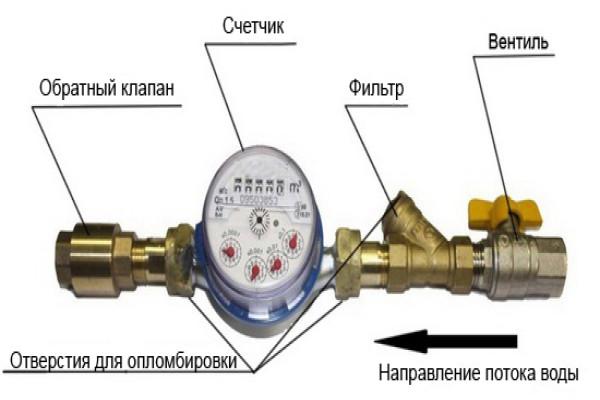 Схема опломбирования счётчика воды