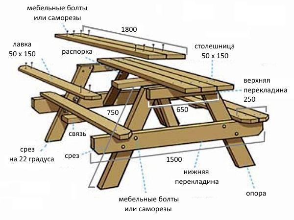 Стол-скамейка_из_дерева_чертеж