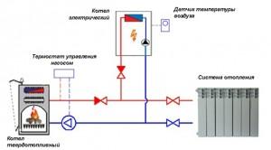 Схема применение обратных клапанов для синхронизации работы системы отопления с двумя котлами – твердотопливным и электрическим (нажмите для увеличения)