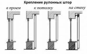Варианты крепления рулонных штор (нажмите для увеличения)