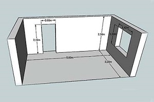 Как измерить площадь комнаты для поклейки