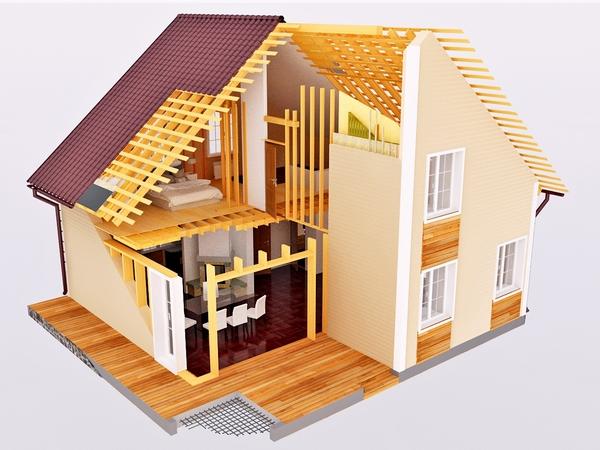 В каркасных домах, правильно построенных, комфортно находиться благодаря оптимальному микроклимату