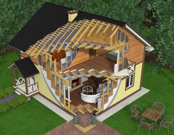 Важно заранее определить минусы каркасного строительства и постараться их предотвратить