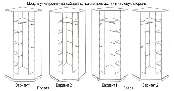 Универсальный угловой модуль шкаф