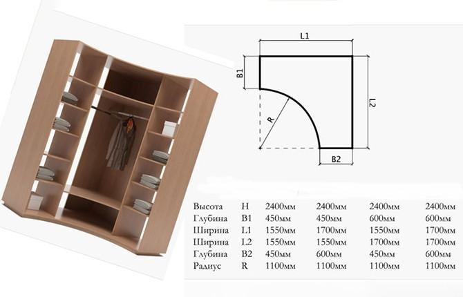 Стандартные размеры углового шкафа