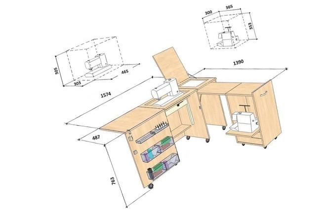 Размеры стола для шитья