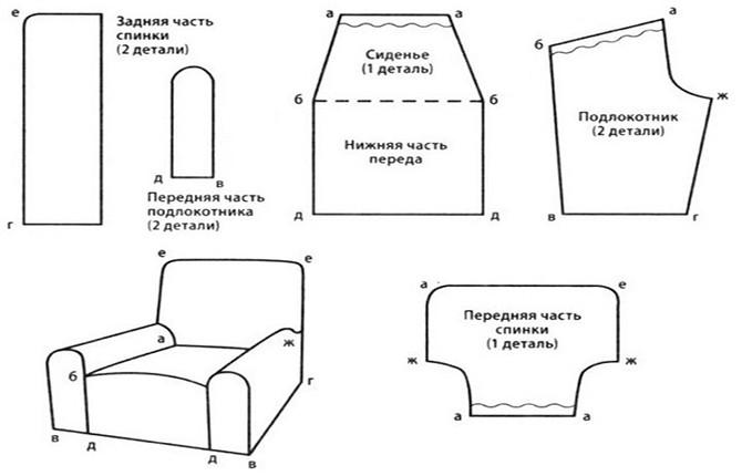 Схема выкройка для чехла на кресло