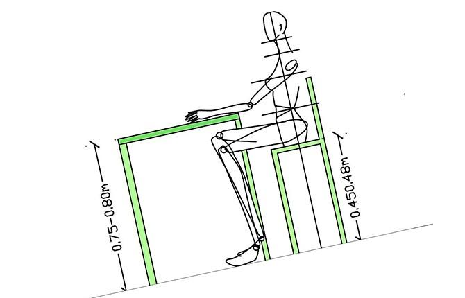 Положение тела за столом