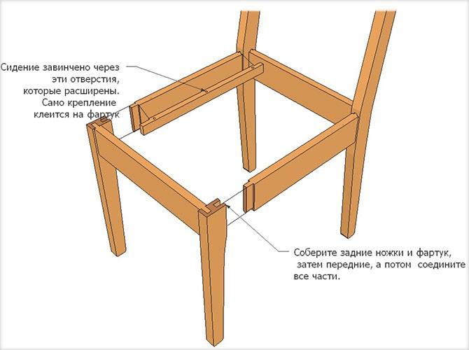 Сбор самодельного стула